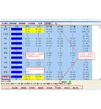 面粉厂生产指标管理系统